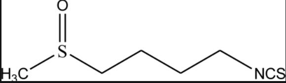 Sulforaphane (Cruciferous Vegetables)