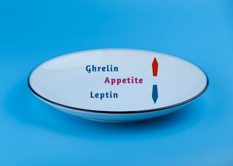 Ghrelin and Leptin